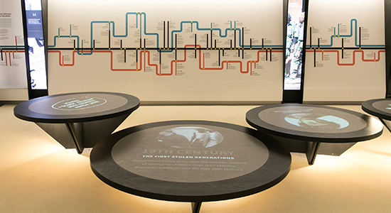 The Holocaust and Human Rights Permanent Exhibition - Events
